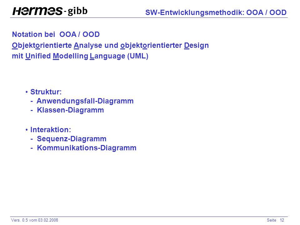 - Vers. 0.5 vom 03.02.2008Seite 12 SW-Entwicklungsmethodik: OOA / OOD Struktur: - Anwendungsfall-Diagramm - Klassen-Diagramm Interaktion: - Sequenz-Di