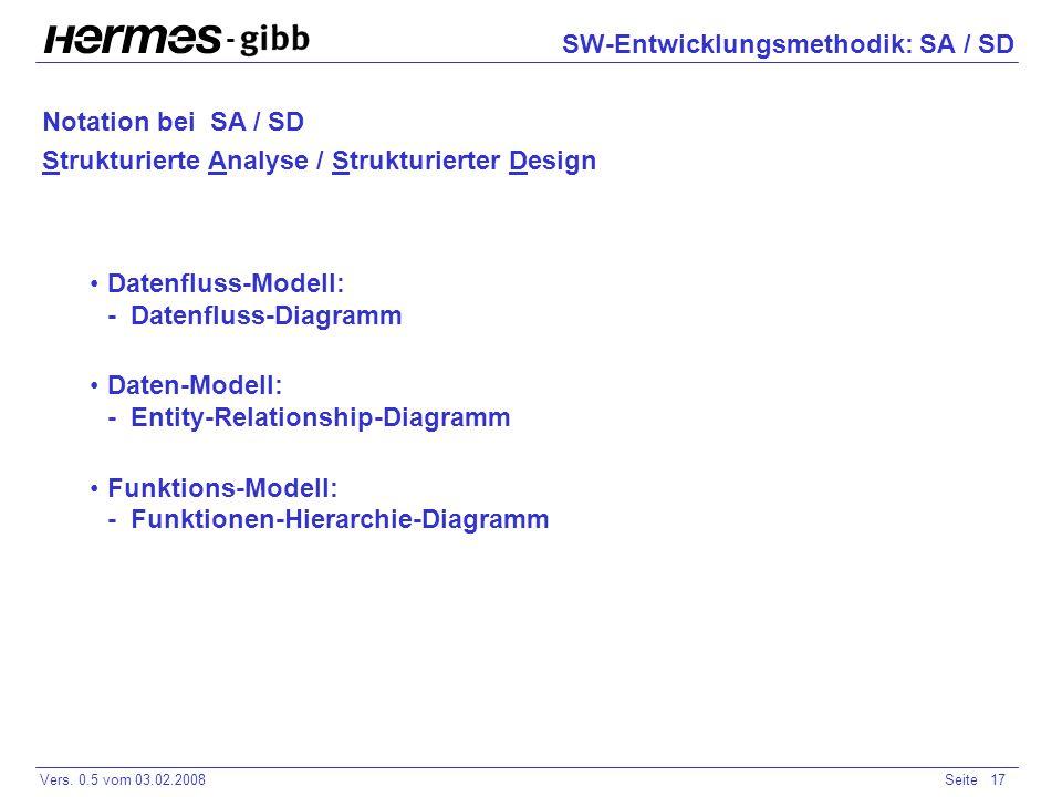 - Vers. 0.5 vom 03.02.2008Seite 17 SW-Entwicklungsmethodik: SA / SD Datenfluss-Modell: - Datenfluss-Diagramm Daten-Modell: - Entity-Relationship-Diagr