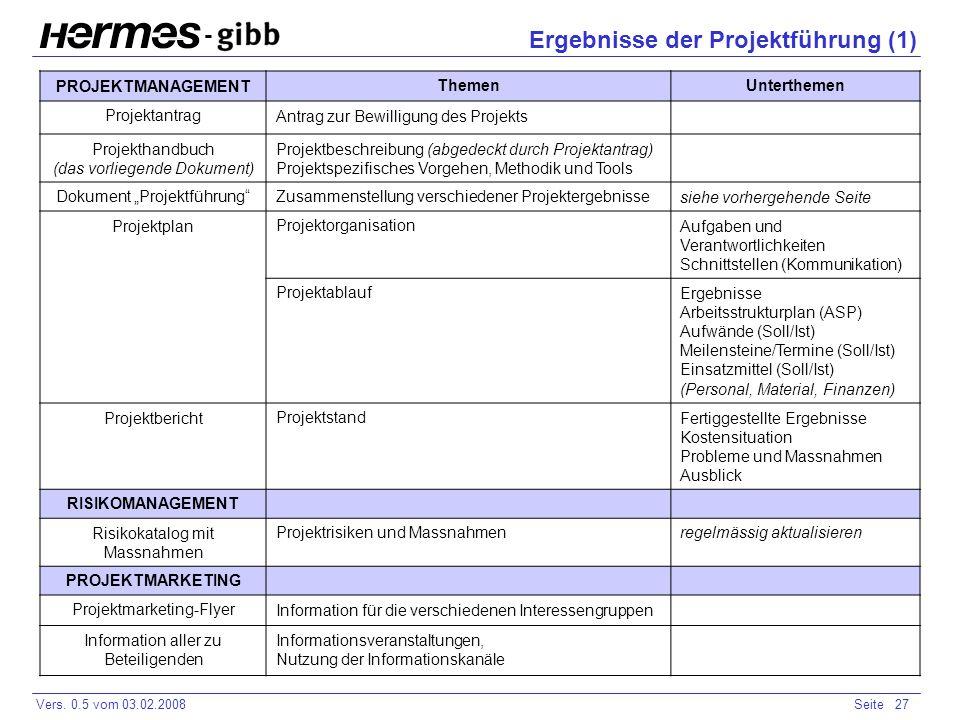 - Vers. 0.5 vom 03.02.2008Seite 27 PROJEKTMANAGEMENTThemenUnterthemen ProjektantragAntrag zur Bewilligung des Projekts Projekthandbuch (das vorliegend