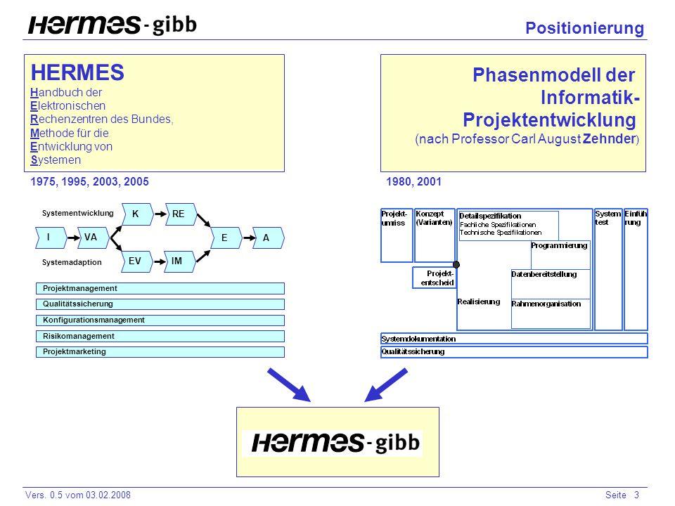 - Vers. 0.5 vom 03.02.2008Seite 3 Positionierung HERMES Handbuch der Elektronischen Rechenzentren des Bundes, Methode für die Entwicklung von Systemen