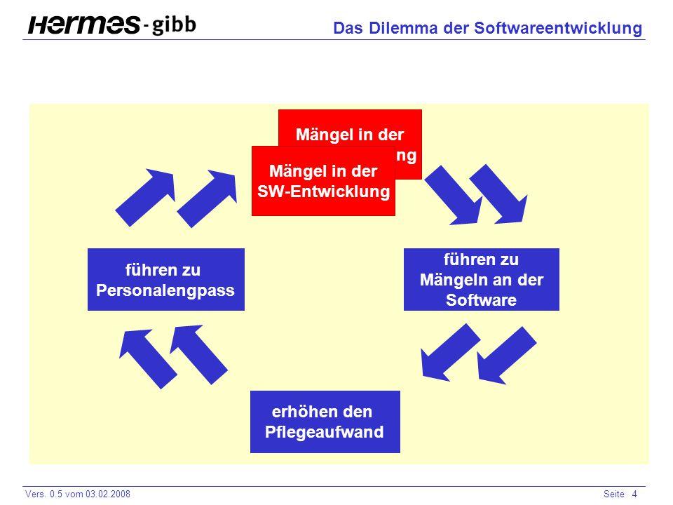 - Vers. 0.5 vom 03.02.2008Seite 4 führen zu Personalengpass führen zu Mängeln an der Software erhöhen den Pflegeaufwand Mängel in der SW-Entwicklung M