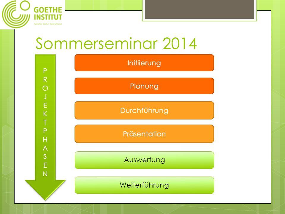 Sommerseminar 2014 PROJEKTPHASENPROJEKTPHASEN PROJEKTPHASENPROJEKTPHASEN Initiierung Planung Durchführung Präsentation Auswertung Weiterführung