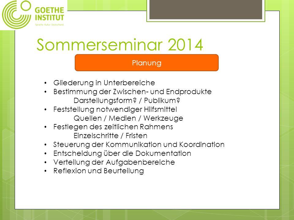 Sommerseminar 2014 Planung Gliederung in Unterbereiche Bestimmung der Zwischen- und Endprodukte Darstellungsform.