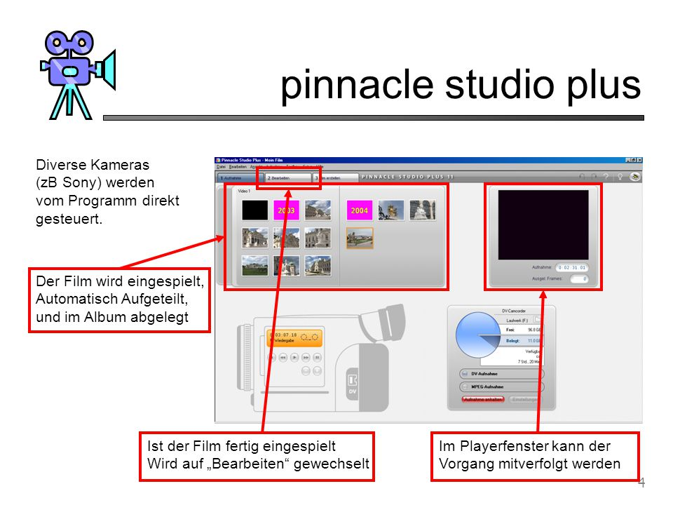 pinnacle studio plus 4 Album Player Filmfenster Diverse Kameras (zB Sony) werden vom Programm direkt gesteuert.