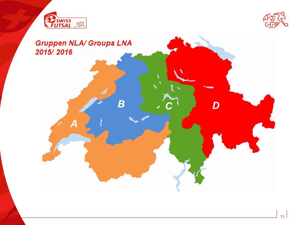 13 Gruppen NLA/ Groups LNA 2015/ 2016 A B C D