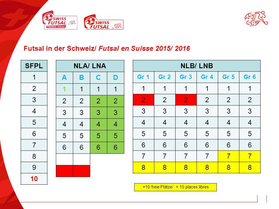 15 Futsal in der Schweiz/ Futsal en Suisse 2015/ 2016 NLB/ LNB Gr 1Gr 2Gr 3Gr 4Gr 5Gr 6 111111 222222 333333 444444 555555 666666 777777 888888 NLA/ L