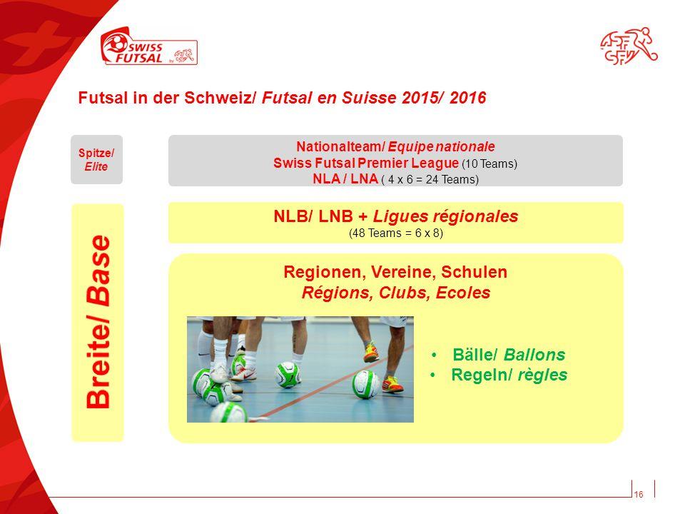 16 Futsal in der Schweiz/ Futsal en Suisse 2015/ 2016 Nationalteam/ Equipe nationale Swiss Futsal Premier League (10 Teams) NLA / LNA ( 4 x 6 = 24 Tea