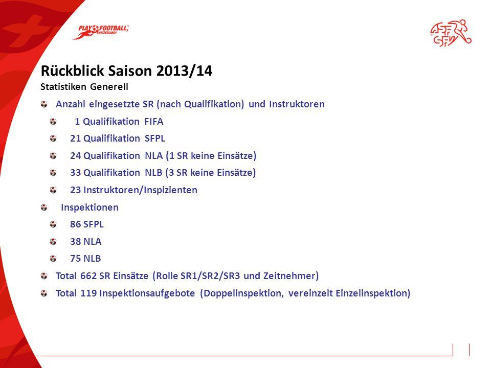 Rückblick Saison 2013/14 Statistiken Generell Anzahl eingesetzte SR (nach Qualifikation) und Instruktoren 1 Qualifikation FIFA 21 Qualifikation SFPL 2
