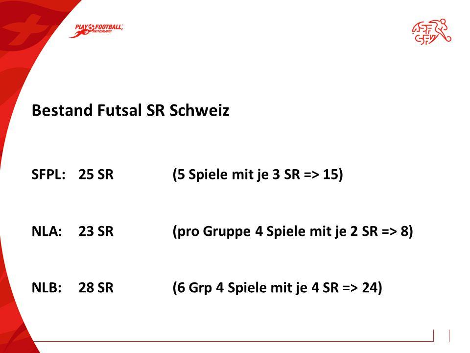 Bestand Futsal SR Schweiz SFPL:25 SR(5 Spiele mit je 3 SR => 15) NLA:23 SR(pro Gruppe 4 Spiele mit je 2 SR => 8) NLB:28 SR(6 Grp 4 Spiele mit je 4 SR