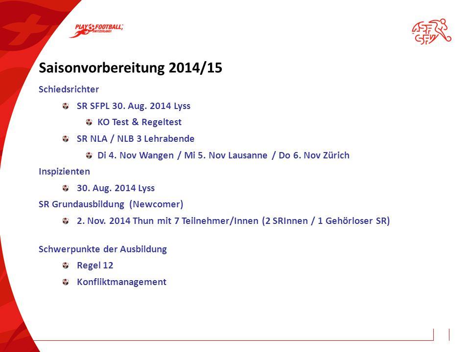 Saisonvorbereitung 2014/15 Schiedsrichter SR SFPL 30. Aug. 2014 Lyss KO Test & Regeltest SR NLA / NLB 3 Lehrabende Di 4. Nov Wangen / Mi 5. Nov Lausan