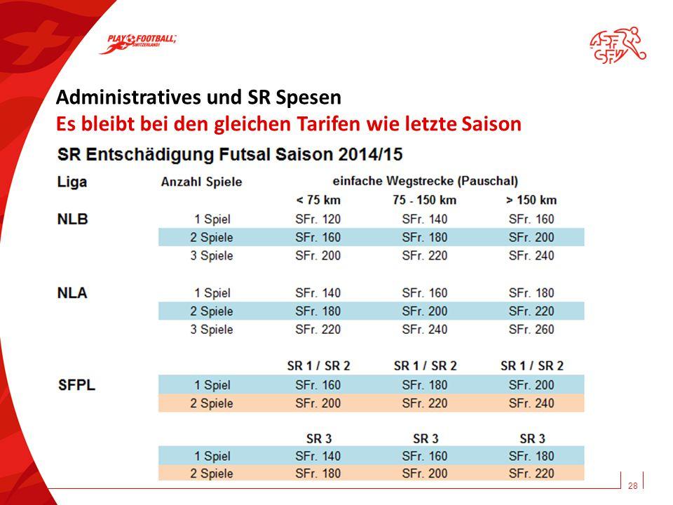 28 Administratives und SR Spesen Es bleibt bei den gleichen Tarifen wie letzte Saison