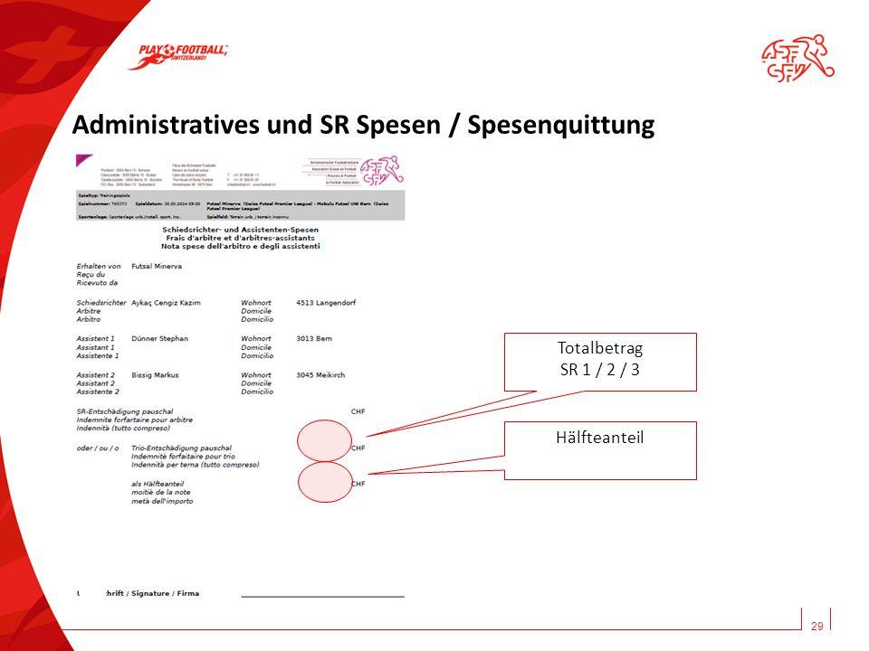 29 Administratives und SR Spesen / Spesenquittung Totalbetrag SR 1 / 2 / 3 Hälfteanteil