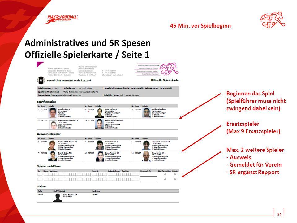 31 Administratives und SR Spesen Offizielle Spielerkarte / Seite 1 Beginnen das Spiel (Spielführer muss nicht zwingend dabei sein) Ersatzspieler (Max