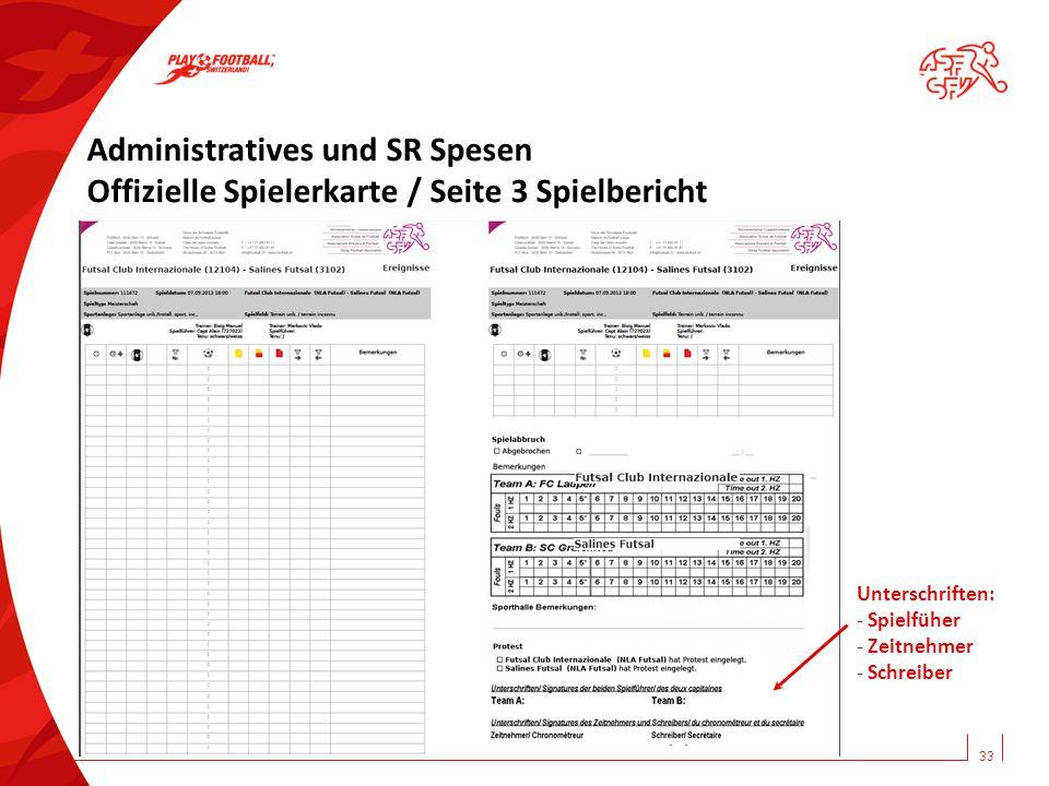 33 Administratives und SR Spesen Offizielle Spielerkarte / Seite 3 Spielbericht Unterschriften: - Spielfüher - Zeitnehmer - Schreiber