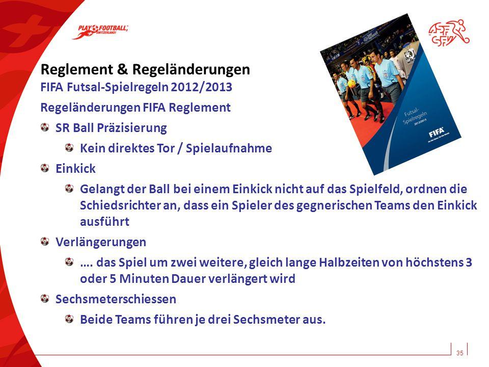 35 Reglement & Regeländerungen FIFA Futsal-Spielregeln 2012/2013 Regeländerungen FIFA Reglement SR Ball Präzisierung Kein direktes Tor / Spielaufnahme