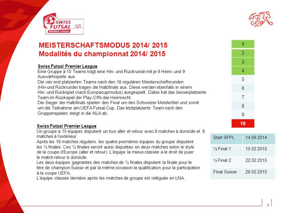 9 Swiss Futsal Premier League Eine Gruppe à 10 Teams trägt eine Hin- und Rückrunde mit je 9 Heim- und 9 Auswärtsspiele aus. Die vier erst platzierten