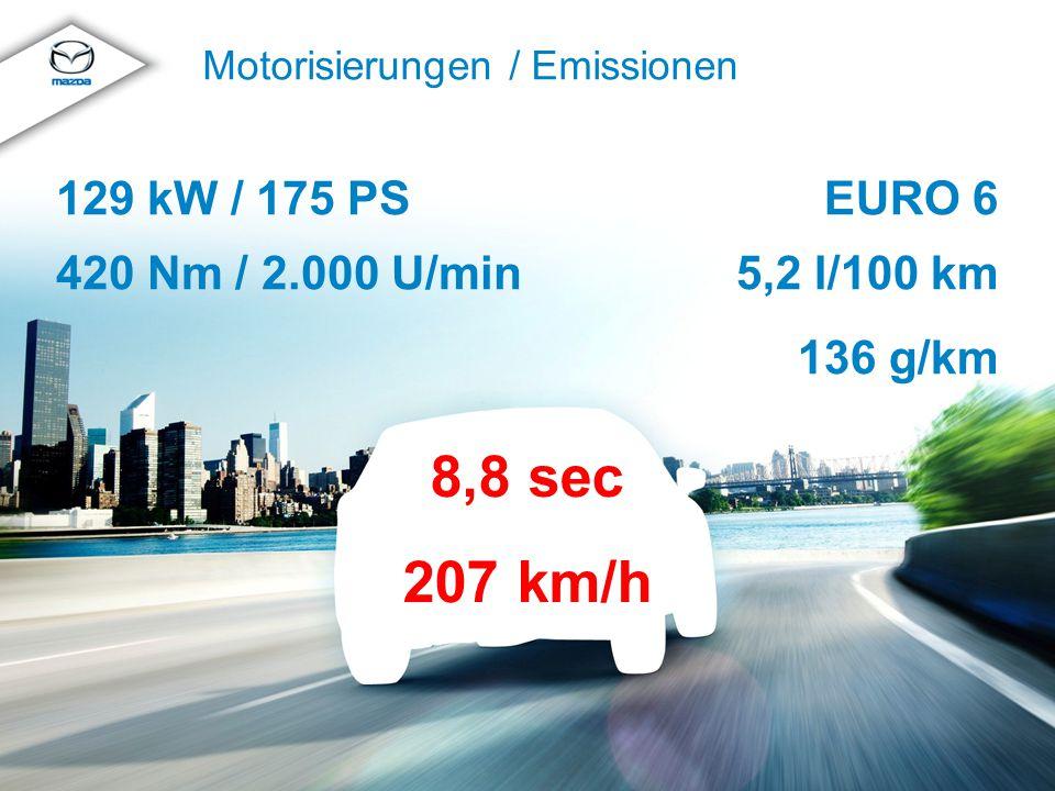 © MazdaMazda CX-5 Produkttraining 2012 Motorisierungen / Emissionen EURO 6 5,2 l/100 km 136 g/km 129 kW / 175 PS 420 Nm / 2.000 U/min 8,8 sec 207 km/h