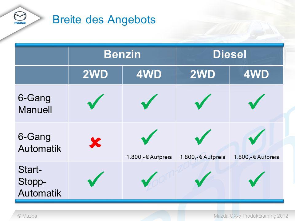 © MazdaMazda CX-5 Produkttraining 2012 Breite des Angebots BenzinDiesel 2WD4WD2WD4WD 6-Gang Manuell 6-Gang Automatik  1.800,- € Aufpreis 1.800,- € Aufpreis 1.800,- € Aufpreis Start- Stopp- Automatik