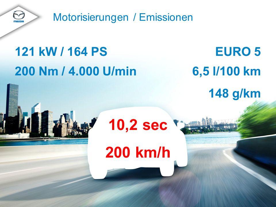 © MazdaMazda CX-5 Produkttraining 2012 Motorisierungen / Emissionen EURO 5 6,5 l/100 km 148 g/km 121 kW / 164 PS 200 Nm / 4.000 U/min 10,2 sec 200 km/h