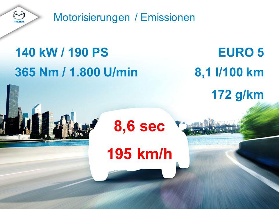 © MazdaMazda CX-5 Produkttraining 2012 Motorisierungen / Emissionen EURO 5 8,1 l/100 km 172 g/km 140 kW / 190 PS 365 Nm / 1.800 U/min 8,6 sec 195 km/h