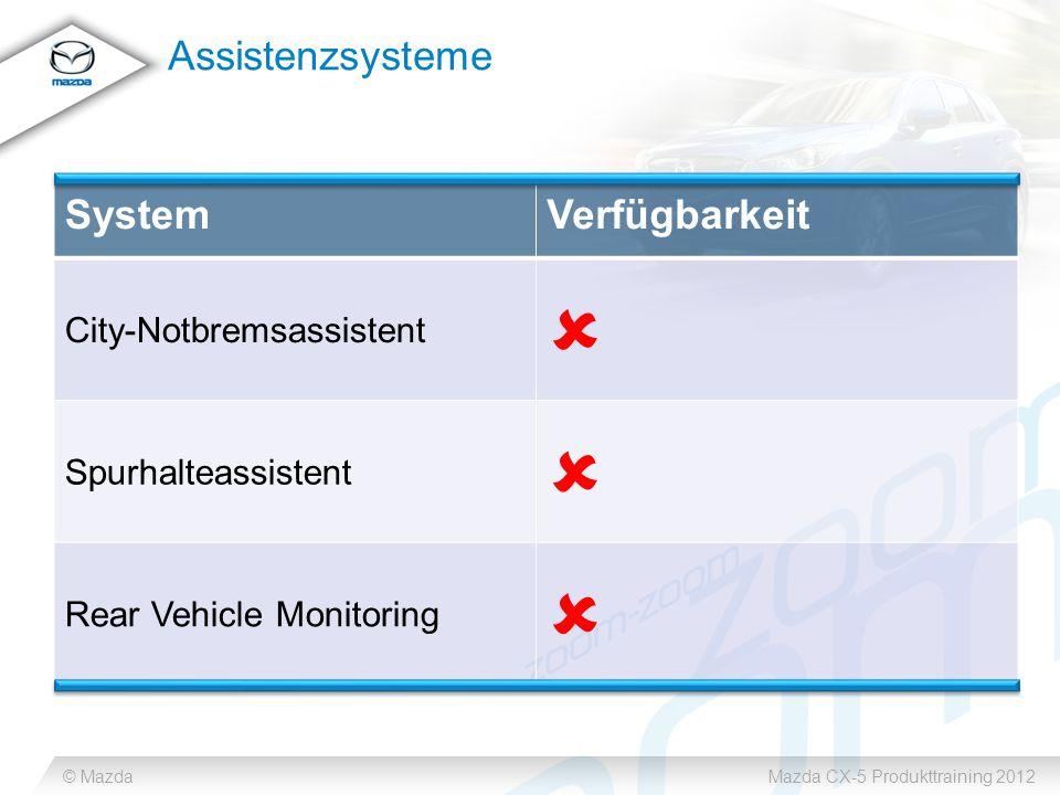 © MazdaMazda CX-5 Produkttraining 2012 Assistenzsysteme SystemVerfügbarkeit City-Notbremsassistent  Spurhalteassistent  Rear Vehicle Monitoring 