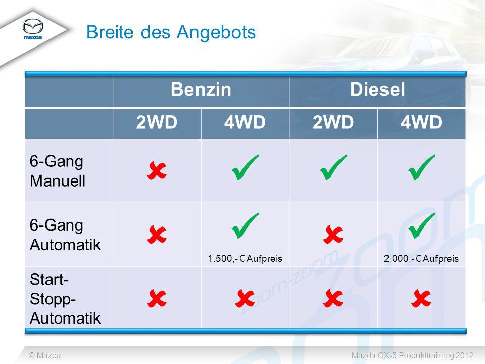 © MazdaMazda CX-5 Produkttraining 2012 Breite des Angebots BenzinDiesel 2WD4WD2WD4WD 6-Gang Manuell  6-Gang Automatik  1.500,- € Aufpreis  2.000,- € Aufpreis Start- Stopp- Automatik 