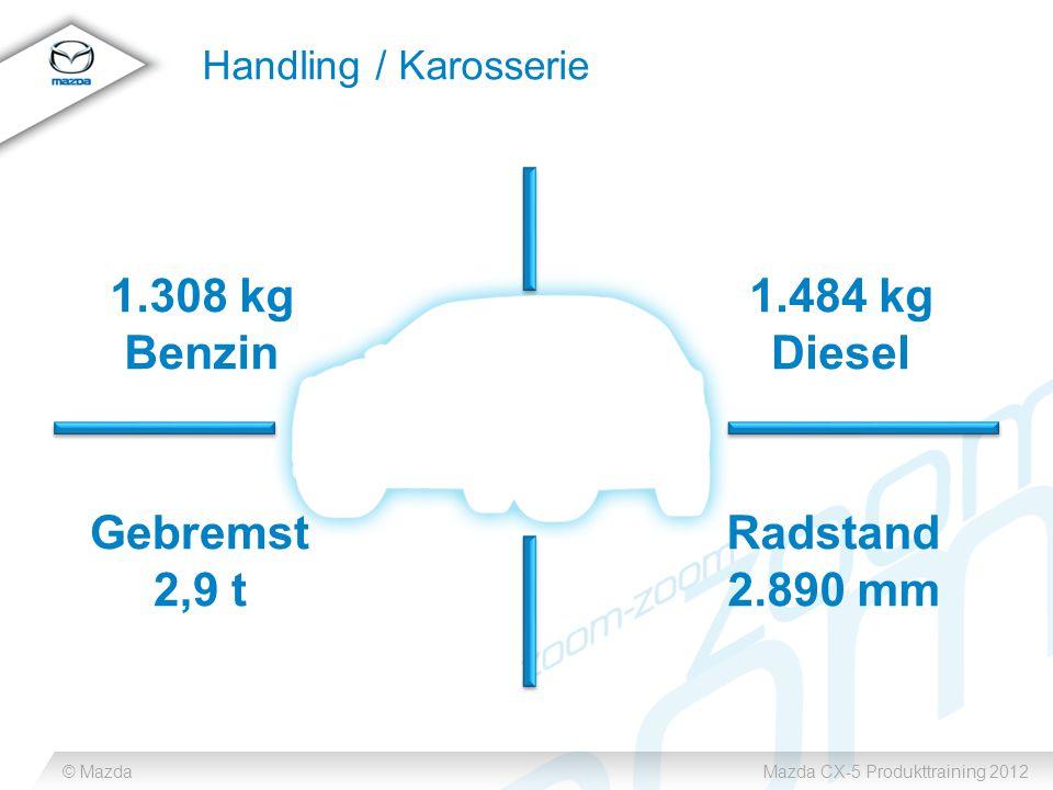 © MazdaMazda CX-5 Produkttraining 2012 Handling / Karosserie Gebremst 2,9 t 1.308 kg Benzin 1.484 kg Diesel Radstand 2.890 mm
