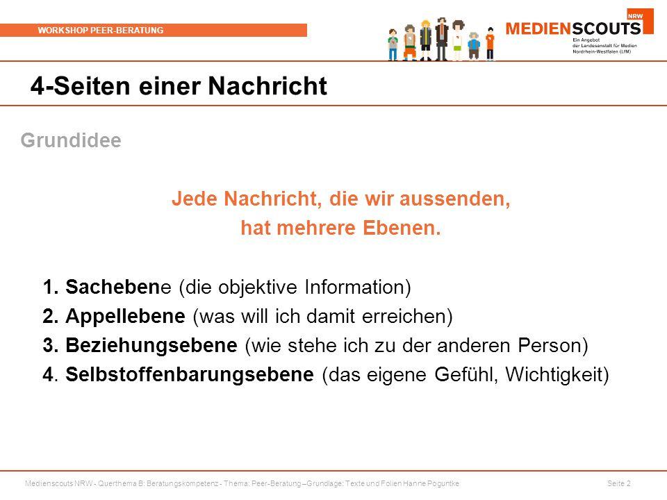 Medienscouts NRW - Querthema B: Beratungskompetenz - Thema: Peer-Beratung –Grundlage: Texte und Folien Hanne Poguntke Seite 2 WORKSHOP PEER-BERATUNG 4