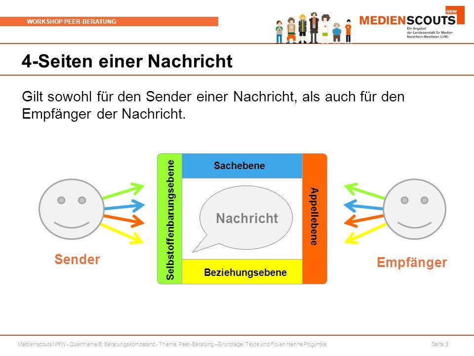 Medienscouts NRW - Querthema B: Beratungskompetenz - Thema: Peer-Beratung –Grundlage: Texte und Folien Hanne Poguntke Seite 3 WORKSHOP PEER-BERATUNG 4