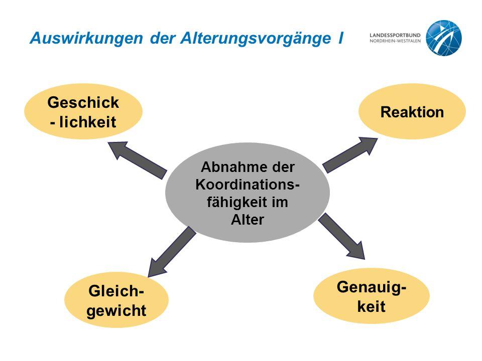 Auswirkungen der Alterungsvorgänge I Abnahme der Koordinations- fähigkeit im Alter Geschick - lichkeit Gleich- gewicht Genauig- keit Reaktion