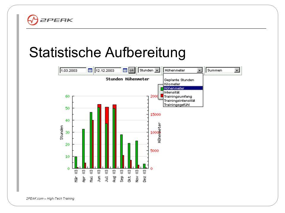 2PEAK.com – High-Tech Training Statistische Aufbereitung