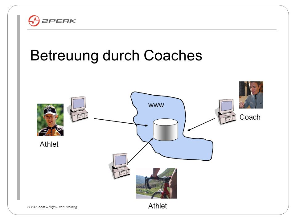 2PEAK.com – High-Tech Training Betreuung durch Coaches Coach Athlet www Athlet