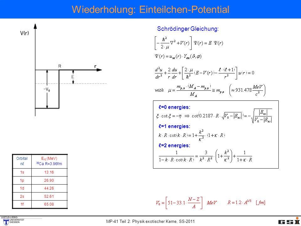 MP-41 Teil 2: Physik exotischer Kerne, SS-2011 Wiederholung: Einteilchen-Potential ℓ=0 energies: Orbital nℓ E nℓ (MeV) 36 Ca R=3.96fm E nℓ (MeV) 36 Ca V 0 =54.7MeV E nℓ (MeV) 36 S V 0 =47.3MeV 1s13.169.759.55 1p26.9019.7719.31 1d44.2632.2031.32 2s52.6137.5536.25 1f65.08 ℓ=1 energies: ℓ=2 energies: Schrödinger Gleichung: