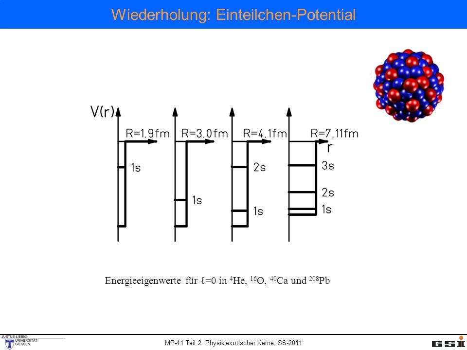 MP-41 Teil 2: Physik exotischer Kerne, SS-2011 Wiederholung: Einteilchen-Potential Energieeigenwerte für ℓ=0 in 4 He, 16 O, 40 Ca und 208 Pb