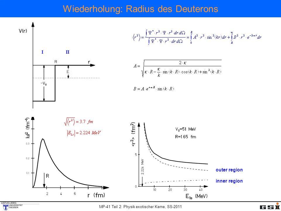 MP-41 Teil 2: Physik exotischer Kerne, SS-2011 Wiederholung: Radius des Deuterons ΙΙΙ outer region inner region
