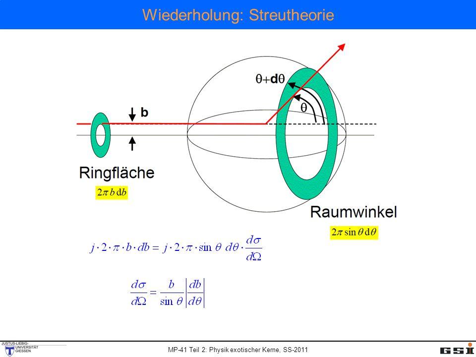 MP-41 Teil 2: Physik exotischer Kerne, SS-2011 Wiederholung: Streutheorie