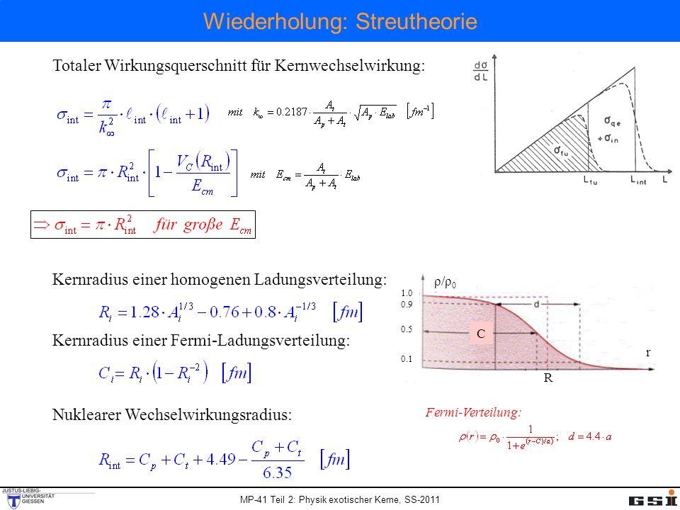 MP-41 Teil 2: Physik exotischer Kerne, SS-2011 Wiederholung: Streutheorie Totaler Wirkungsquerschnitt für Kernwechselwirkung: Kernradius einer homogenen Ladungsverteilung: Kernradius einer Fermi-Ladungsverteilung: Nuklearer Wechselwirkungsradius: 1.0 0.9 0.5 0.1 ρ/ρ0ρ/ρ0 r C R Fermi-Verteilung: