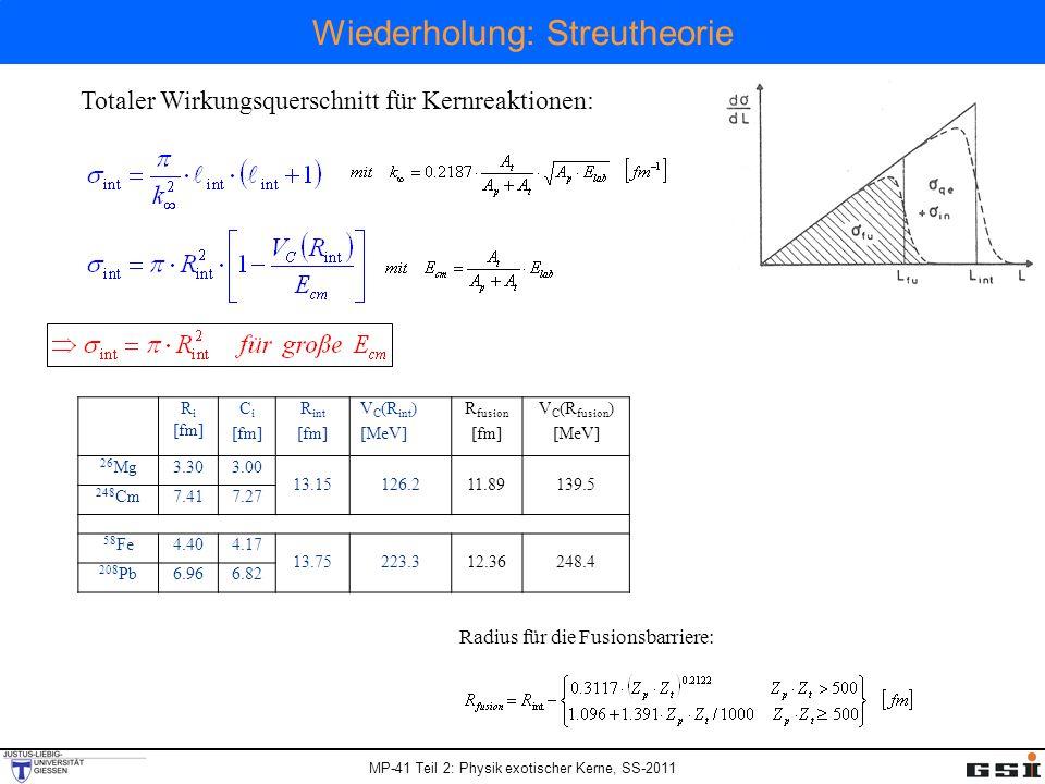 MP-41 Teil 2: Physik exotischer Kerne, SS-2011 Messung des totalen Wechselwirkungsquerschnitts  800 MeV/u 11 B Primärstrahl  Fragmentation  Fragmentseparator FRS