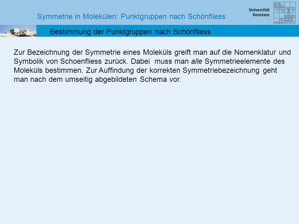 Symmetrie in Molekülen: Punktgruppen nach Schönfliess Bestimmung der Punktgruppen nach Schönfliess Zur Bezeichnung der Symmetrie eines Moleküls greift