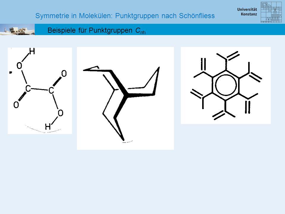Symmetrie in Molekülen: Punktgruppen nach Schönfliess Beispiele für Punktgruppen C nh