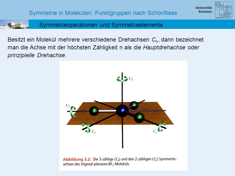 Symmetrie in Molekülen: Punktgruppen nach Schönfliess Symmetrieoperationen und Symmetrieelemente Spiegelebenen  Eine durch ein Molekül gehende Ebene ist dann eine Symmetrieebene, wenn man durch Spiegelung aller Atome des Moleküls an dieser Ebene eine äquivalente Anordnung erhält.