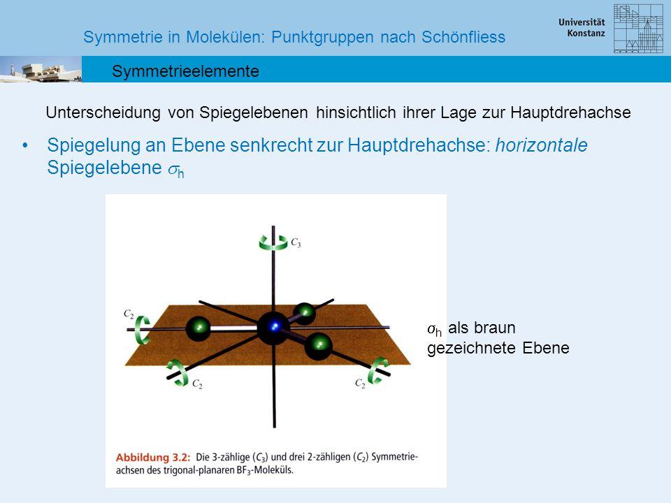 Symmetrie in Molekülen: Punktgruppen nach Schönfliess Symmetrieelemente Spiegelung an Ebene parallel zur Hauptdrehachse (d.