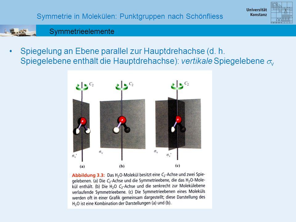 Symmetrie in Molekülen: Punktgruppen nach Schönfliess Symmetrieelemente Sonderform: Spiegelung an Ebene parallel zur n-zähligen Hauptdrehachse in einem Molekül, welches zusätzlich n zweizählige Drehachsen senkrecht zur Hauptdrehachse enthält.