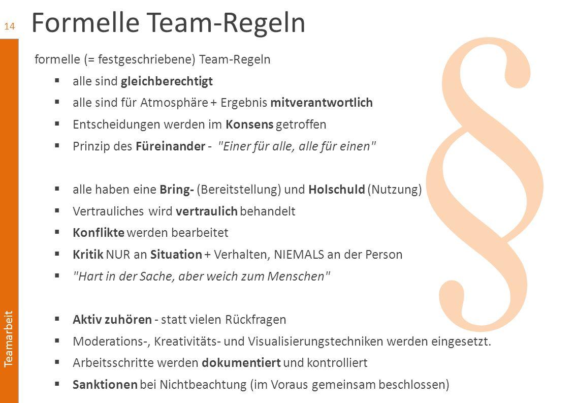 Teamarbeit § Formelle Team-Regeln formelle (= festgeschriebene) Team-Regeln  alle sind gleichberechtigt  alle sind für Atmosphäre + Ergebnis mitvera