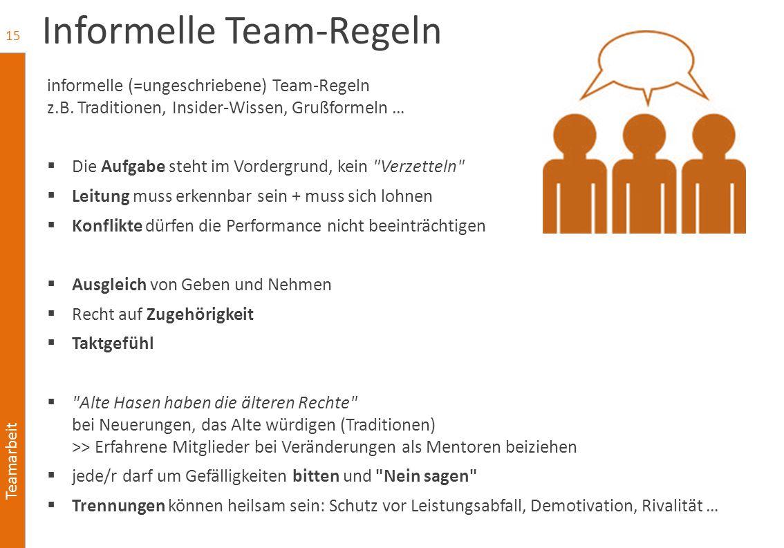 Teamarbeit Informelle Team-Regeln informelle (=ungeschriebene) Team-Regeln z.B. Traditionen, Insider-Wissen, Grußformeln …  Die Aufgabe steht im Vord
