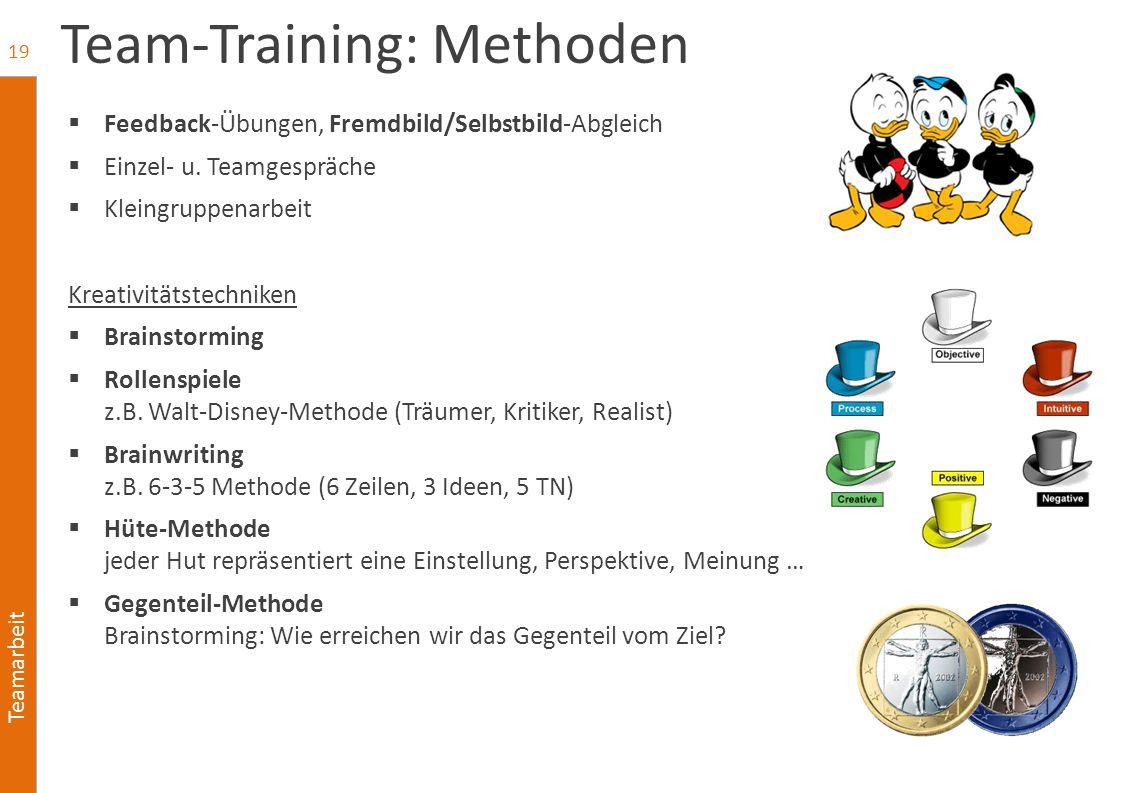 Teamarbeit Team-Training: Methoden  Feedback-Übungen, Fremdbild/Selbstbild-Abgleich  Einzel- u. Teamgespräche  Kleingruppenarbeit Kreativitätstechn