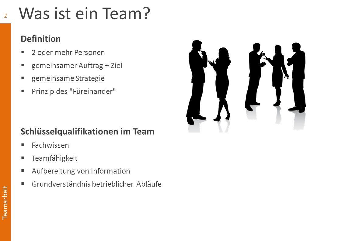 Teamarbeit Was ist ein Team? Definition  2 oder mehr Personen  gemeinsamer Auftrag + Ziel  gemeinsame Strategie  Prinzip des