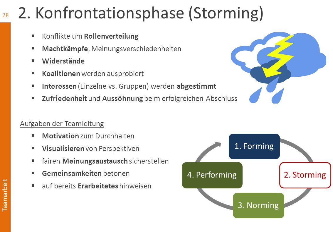 Teamarbeit 2. Konfrontationsphase (Storming)  Konflikte um Rollenverteilung  Machtkämpfe, Meinungsverschiedenheiten  Widerstände  Koalitionen werd