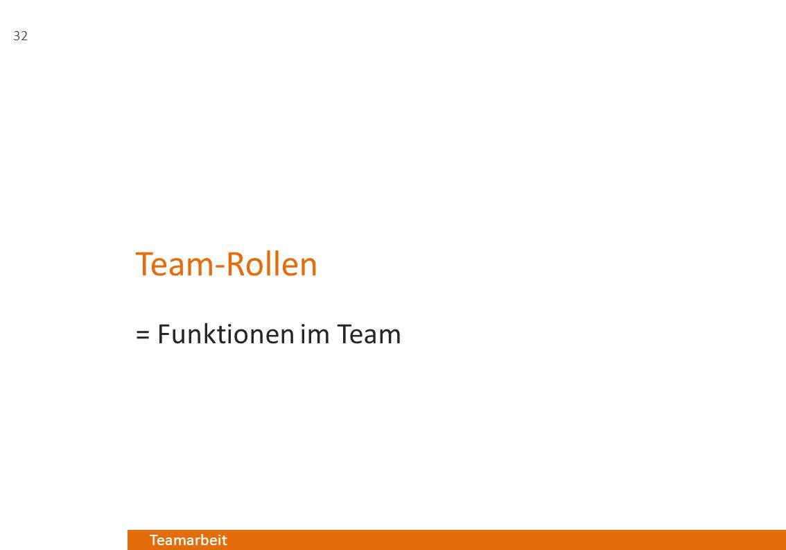 Teamarbeit Team-Rollen = Funktionen im Team 32