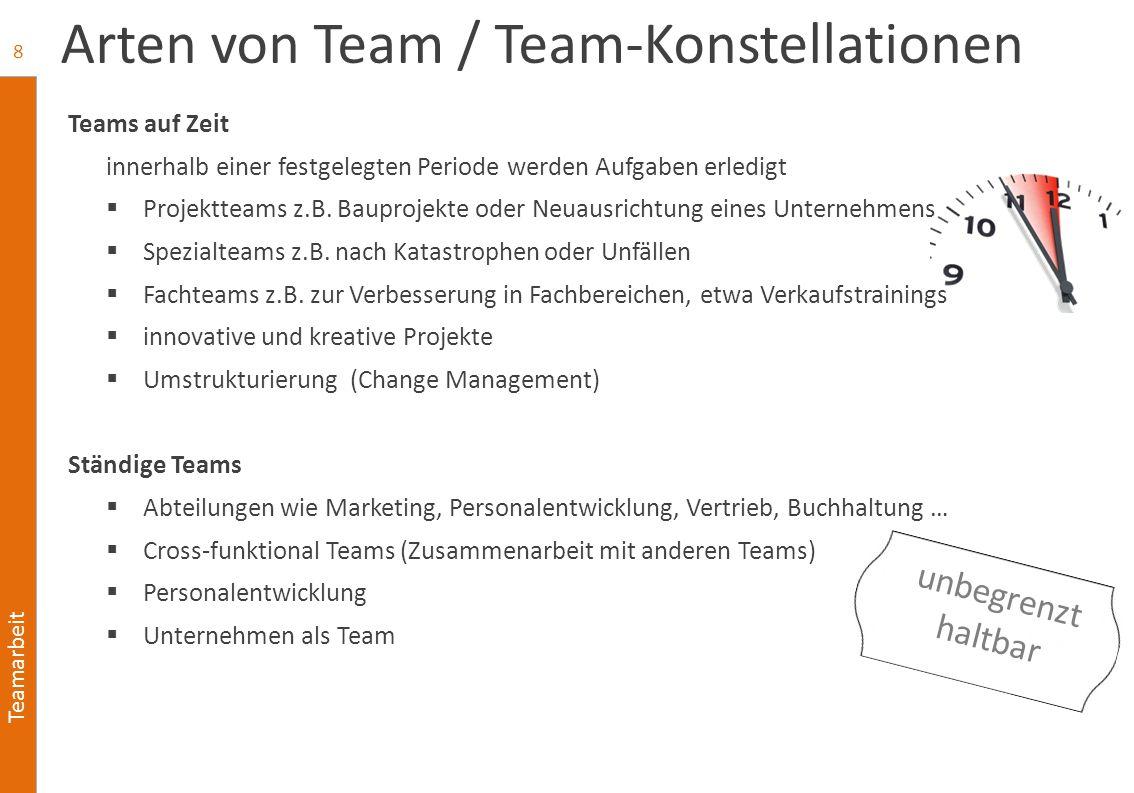 Teamarbeit unbegrenzt haltbar Arten von Team / Team-Konstellationen Teams auf Zeit innerhalb einer festgelegten Periode werden Aufgaben erledigt  Pro